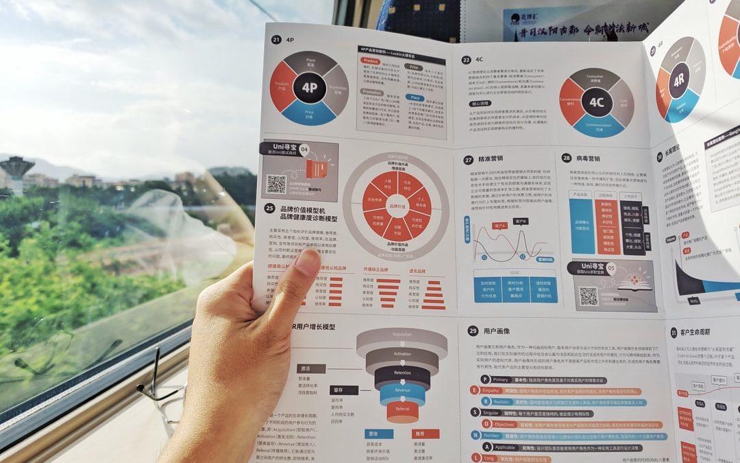 Key Metrics and Sales Leaders